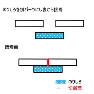 接着面図(のりしろ別化).jpg