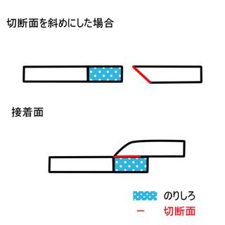 接着面図(切断面ナナメ).jpg