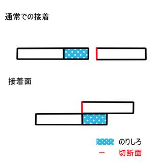 接着面図(通常).jpg